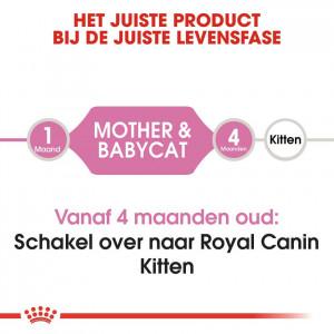 Royal Canin Mother & Babycat kattefoder