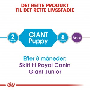 Royal Canin Giant Puppy hundefoder