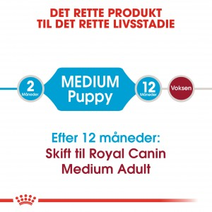 Royal Canin Medium Puppy hundefoder