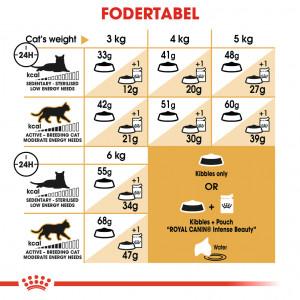 Royal Canin Adult Siamese kattefoder