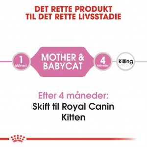 Royal Canin Mother & Babycat kattefoder