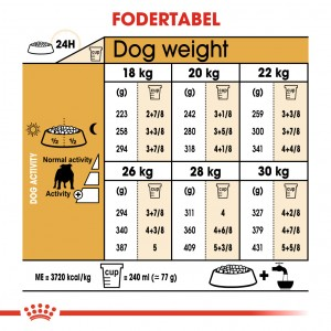Royal Canin Adult Bulldog hundefoder