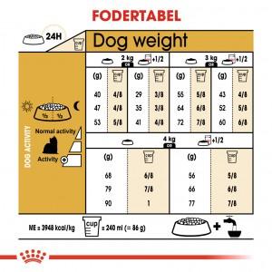 Royal Canin Adult Yorkshire Terrier hundefoder