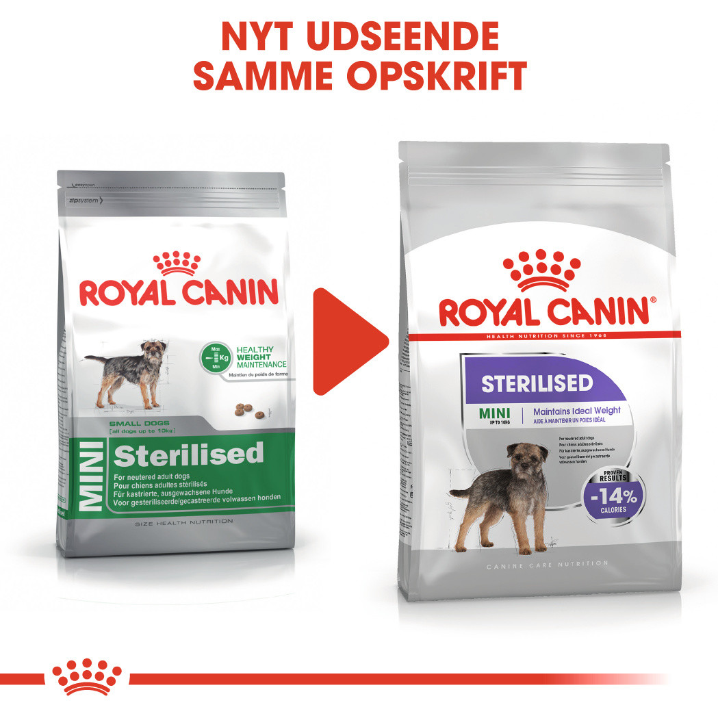 Royal Canin Mini Sterilised hundefoder