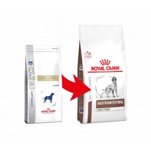 Royal Canin Fibre Response hondenvoer